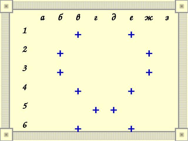 абвгдежз 1++ 2++ 3++ 4++ 5++...