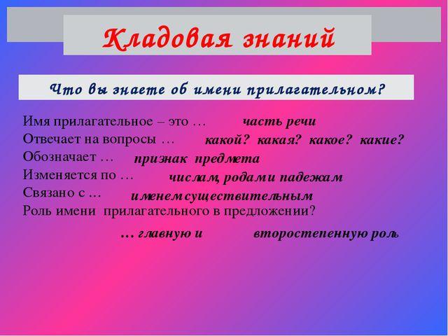 Кладовая знаний Что вы знаете об имени прилагательном? Имя прилагательное –...