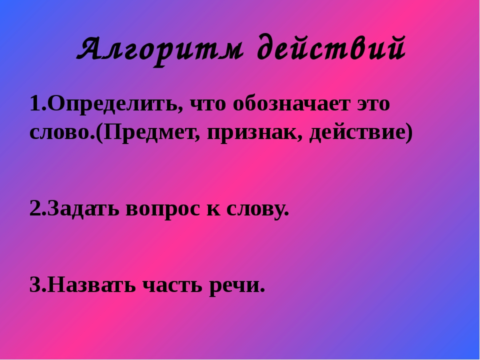 Алгоритм действий 1.Определить, что обозначает это слово.(Предмет, признак, д...