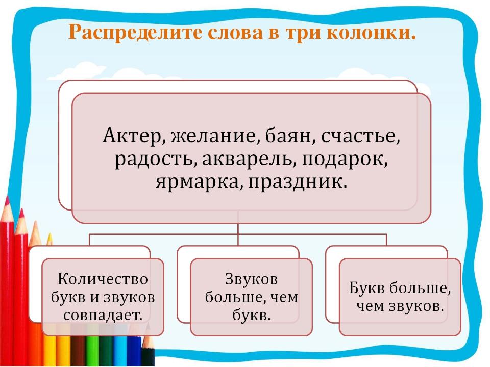 Распределите слова в три колонки.