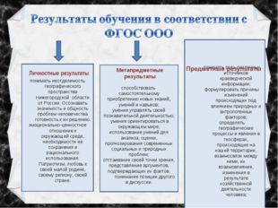 понимать неотделимость географического пространства Нижегородской области от