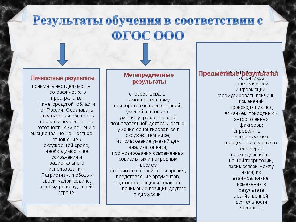 понимать неотделимость географического пространства Нижегородской области от...