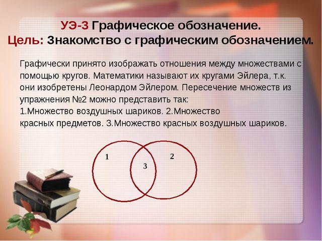 УЭ-3 Графическое обозначение. Цель: Знакомство с графическим обозначением. Гр...