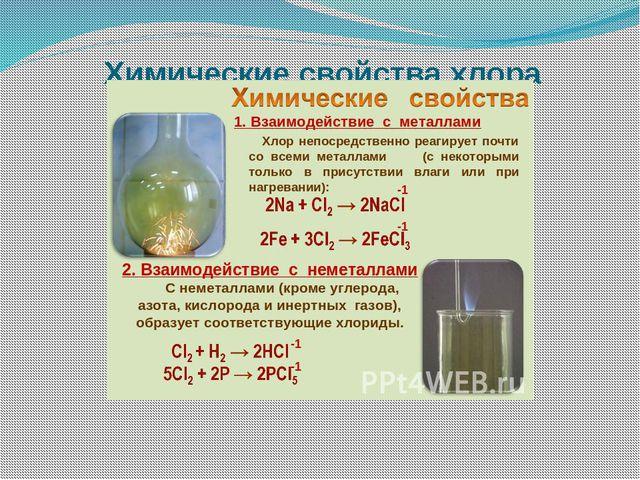 Химические свойства хлора