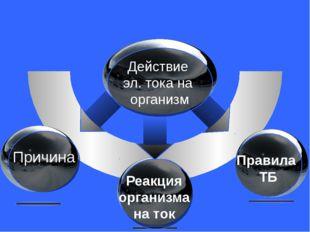 Причина Реакция организма на ток Правила ТБ Действие эл. тока на организм
