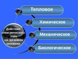 Тепловое Химическое Биологическое 1 Механическое Действие электрического ток