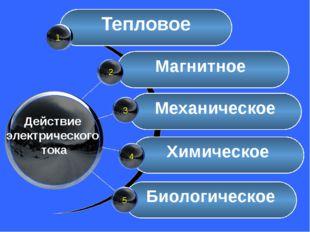 Тепловое Магнитное Механическое Биологическое 1 Химическое Действие электрич