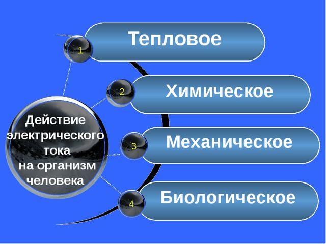 Тепловое Химическое Биологическое 1 Механическое Действие электрического ток...