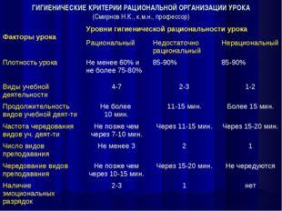 ГИГИЕНИЧЕСКИЕ КРИТЕРИИ РАЦИОНАЛЬНОЙ ОРГАНИЗАЦИИ УРОКА (Смирнов Н.К., к.м.н.,