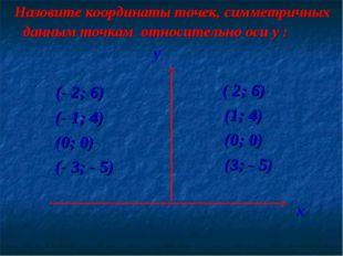 Назовите координаты точек, симметричных данным точкам относительно оси y : (