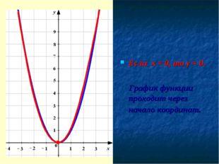 Если х = 0, то у = 0. График функции проходит через начало координат.