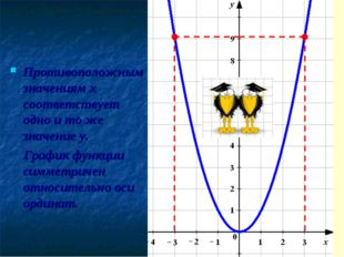 Противоположным значениям х соответствует одно и то же значение у. График фун