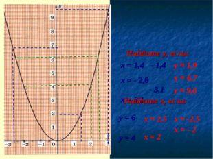 «Знание – орудие, а не цель» Л. Н. Толстой Найдите у, если: х ≈ -2,5 х = - 2