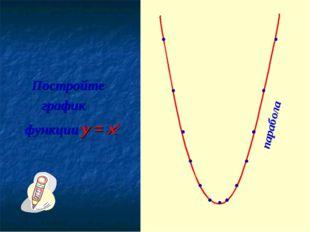 Постройте график функции y = x2 парабола