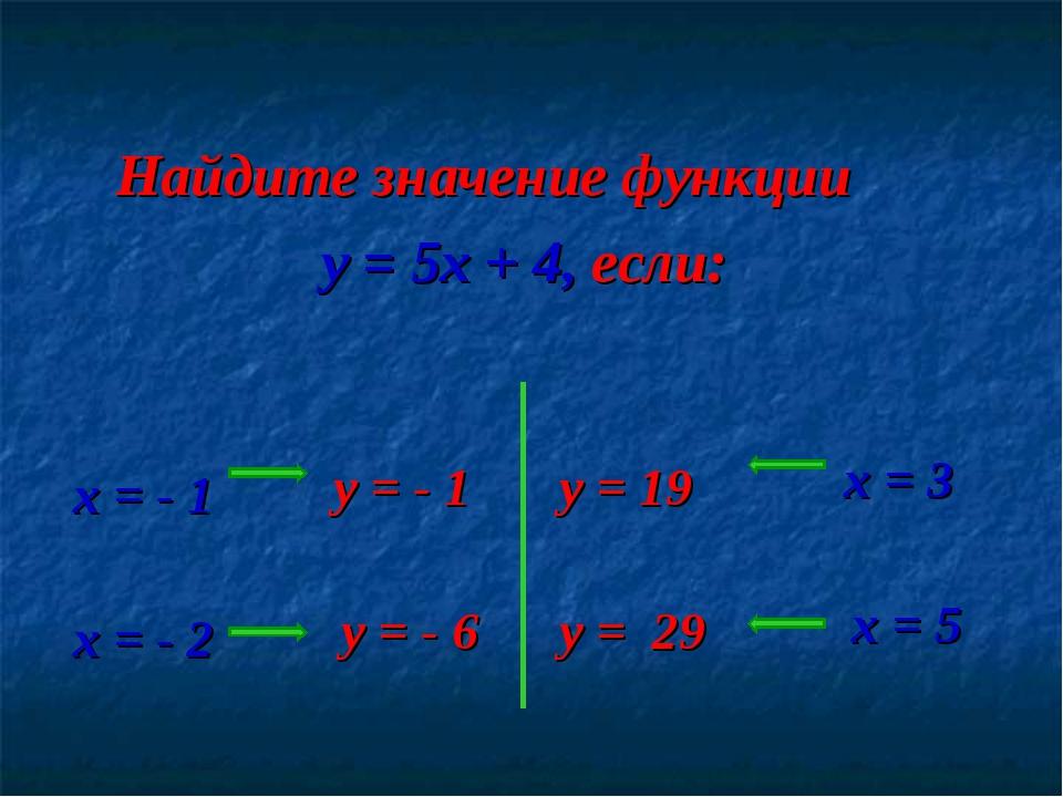 Найдите значение функции y = 5x + 4, если: х = - 1 х = - 2 х = 3 х = 5 y = -...