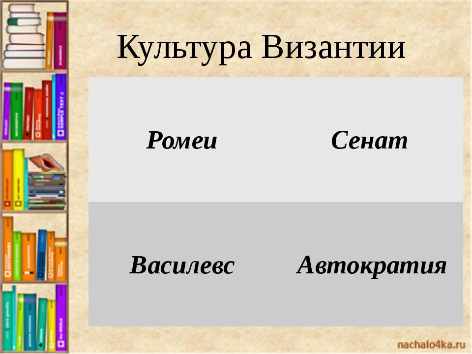 Культура Византии Ромеи Сенат Василевс Автократия