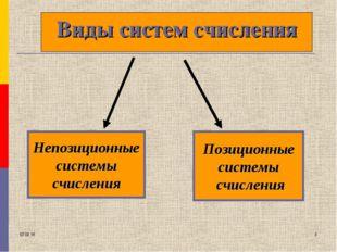 * * Непозиционные системы счисления Позиционные системы счисления Виды систем