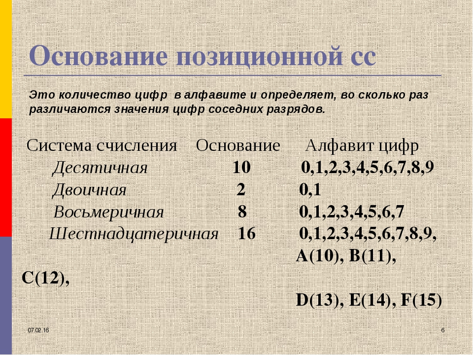 * * Это количество цифр в алфавите и определяет, во сколько раз различаются з...