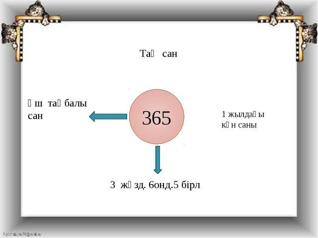 365 Тақ сан 1 жылдағы күн саны Үш таңбалы сан 3 жүзд. 6онд.5 бірл