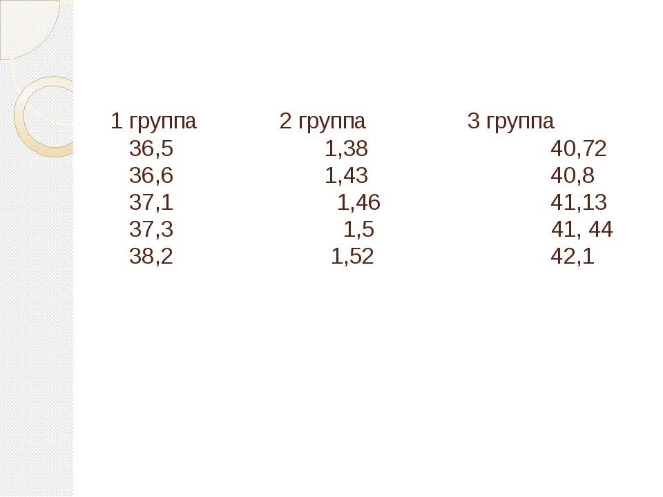1 группа 2 группа 3 группа 36,5 1,38 40,72 36,6 1,43 40,8 37,1 1,46 41,13 37,...