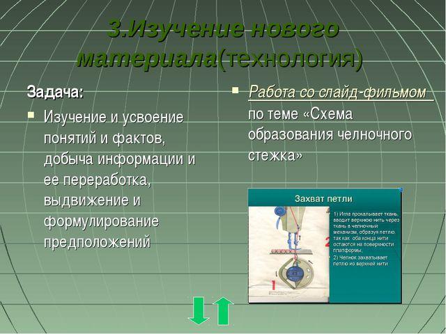 3.Изучение нового материала(технология) Задача: Изучение и усвоение понятий и...