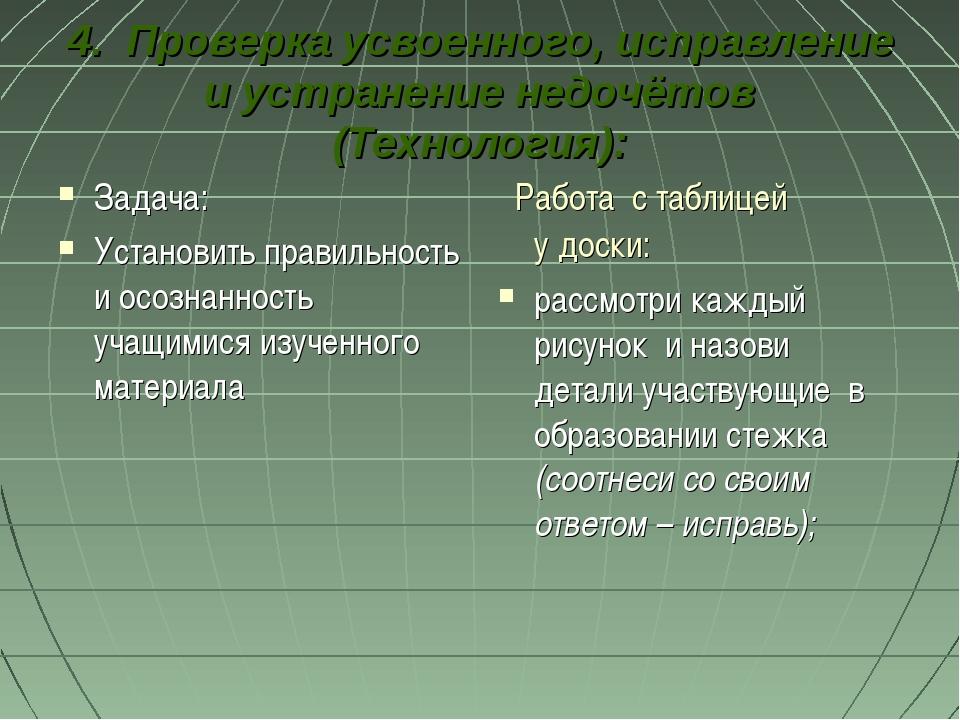 4. Проверка усвоенного, исправление и устранение недочётов (Технология): Зада...