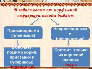 В зависимости от морфемной структуры основы бывают Производными (членимые) Не