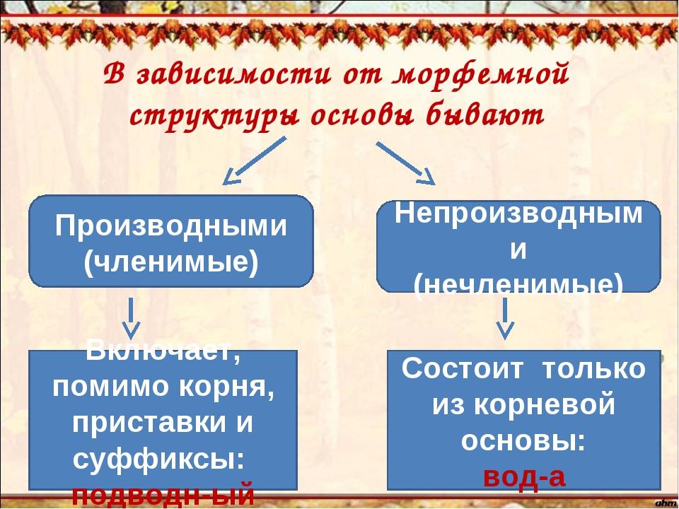 В зависимости от морфемной структуры основы бывают Производными (членимые) Не...
