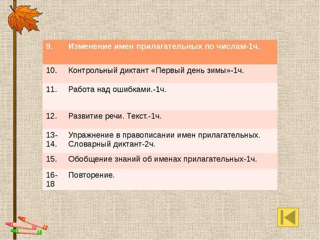 Оборудование и материалы: Учебник « Русский язык» для 3 класса начальной школ...