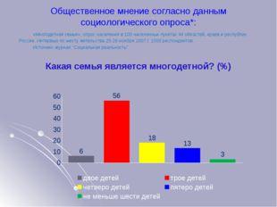 Общественное мнение согласно данным социологического опроса*: «Многодетная с
