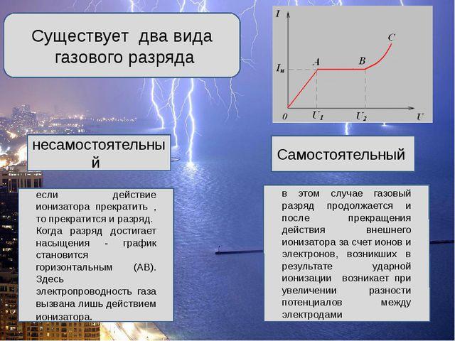 Существует два вида газового разряда несамостоятельный Самостоятельный если д...