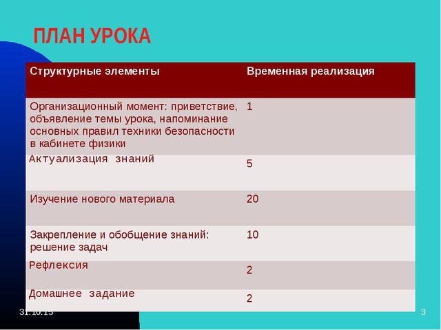 * * ПЛАН УРОКА Структурные элементыВременная реализация Организационный моме...