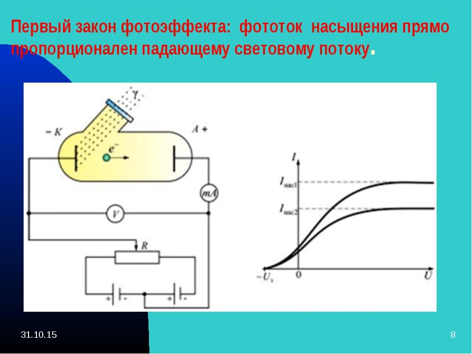 * * Первый закон фотоэффекта: фототок насыщения прямо пропорционален падающем...