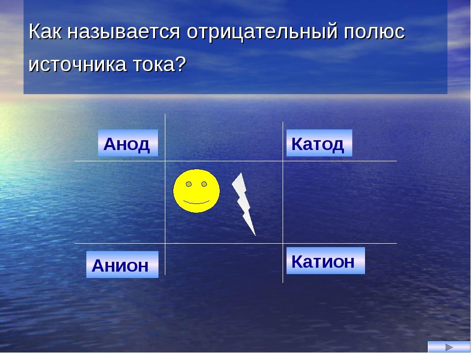 Как называется отрицательный полюс источника тока? Анион Катод Анод Катион