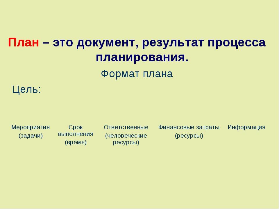 План – это документ, результат процесса планирования. Формат плана Цель: