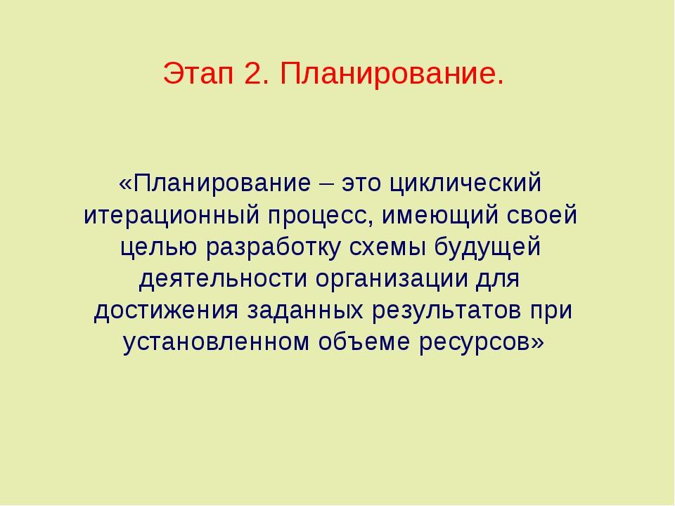 Этап 2. Планирование. «Планирование – это циклический итерационный процесс, и...