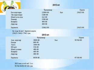 2012 ел 2013 ел Бу елда безнең беренче керем 23625-15662=7963 сум. 2013 нче е