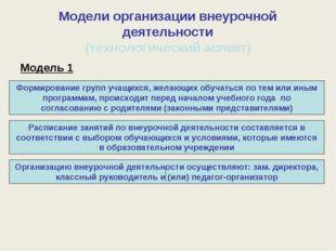 Модели организации внеурочной деятельности (технологический аспект) Модель 1
