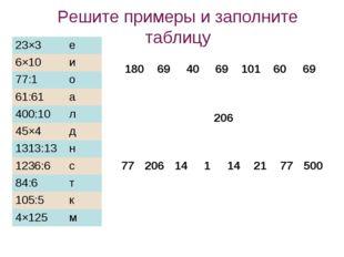 Решите примеры и заполните таблицу 77206141142177500  23×3е 6×