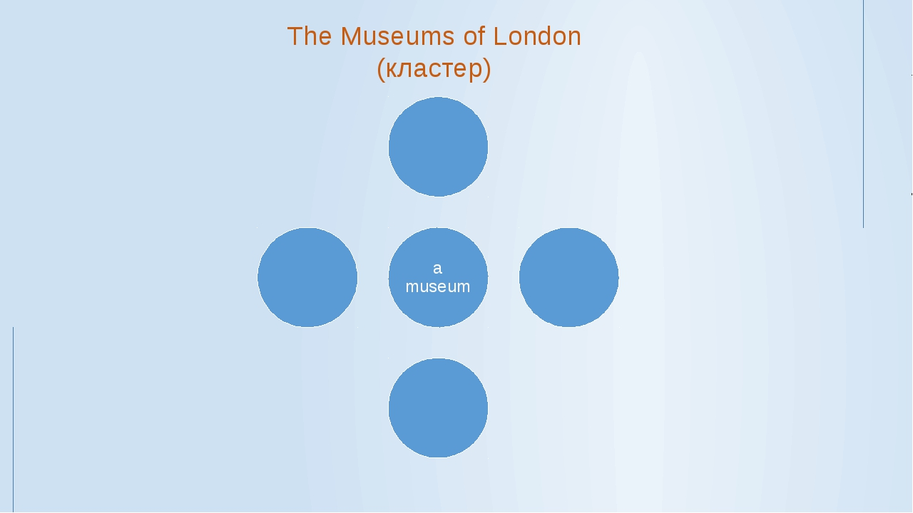 The Museums of London (кластер)