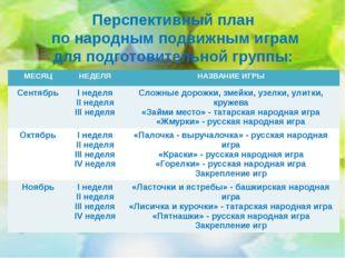 Перспективный план по народным подвижным играм для подготовительной группы: М