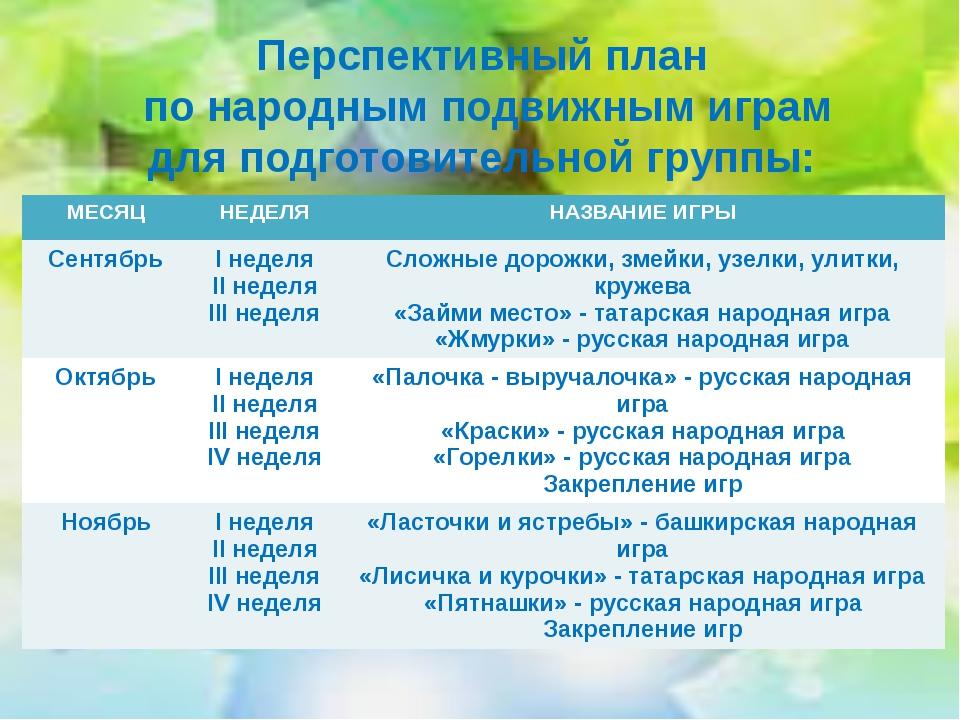 Перспективный план по народным подвижным играм для подготовительной группы: М...