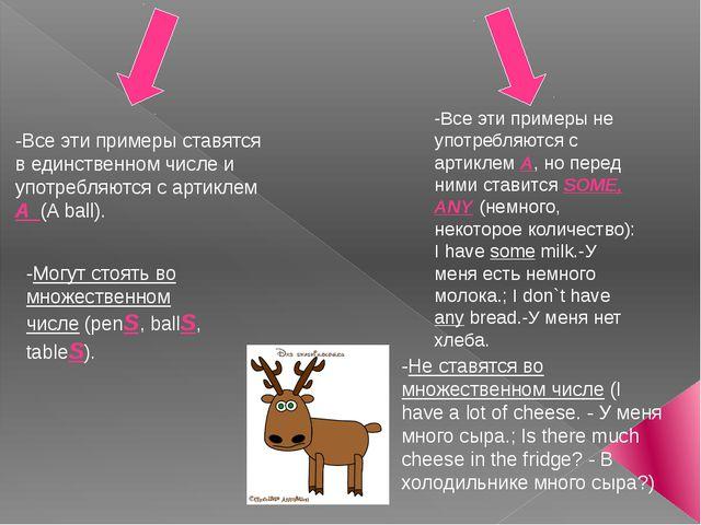 -Все эти примеры ставятся в единственном числе и употребляются с артиклем А...