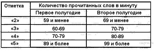 http://sdamgia.ru/get_file?id=2346