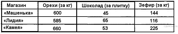 http://sdamgia.ru/get_file?id=2345