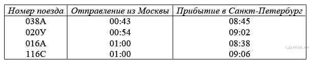 http://sdamgia.ru/get_file?id=2349