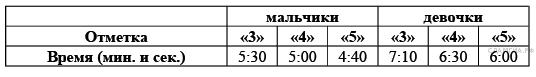 http://sdamgia.ru/get_file?id=2170