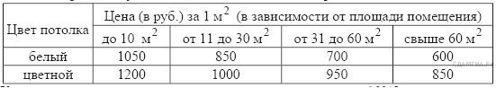 http://sdamgia.ru/get_file?id=2217