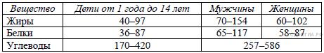 http://sdamgia.ru/get_file?id=64