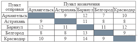 http://sdamgia.ru/get_file?id=2216